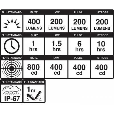 BLACKBURN Dayblazer 400 + Click USB Rear (Set) - 5